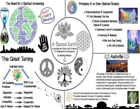A Sacred Earth