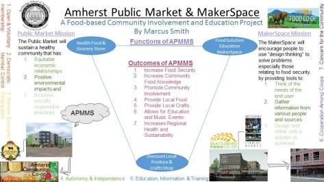 Amherst Public Market & MakerSpace (1)