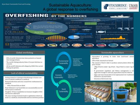 Sustainable Aquaculture poster 3